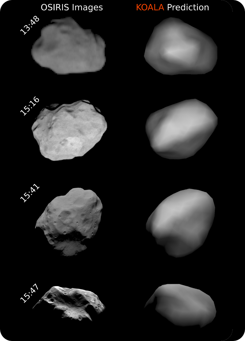 Comparison of the KOALA shape model of Lutetia with images taken by ESA Rosetta mission